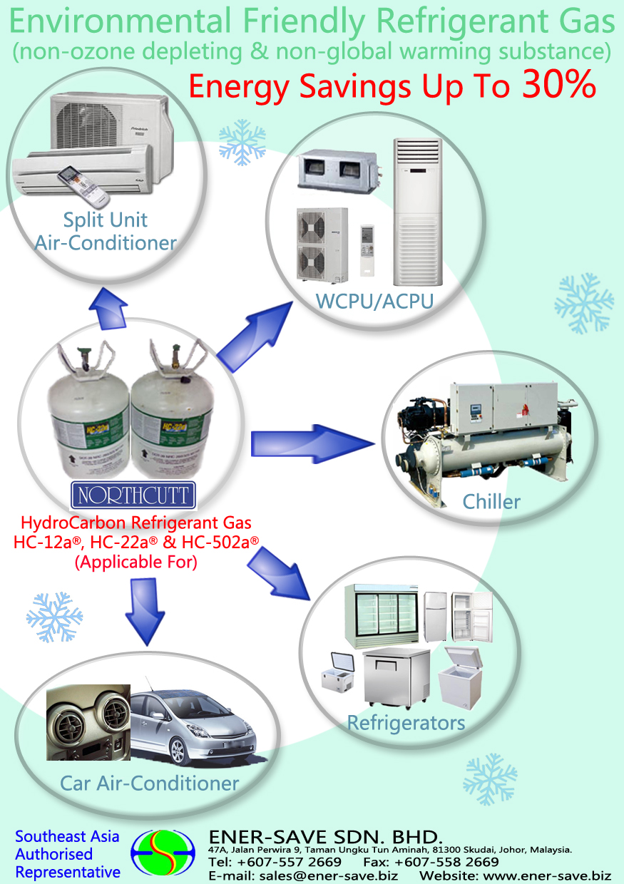 Air Conditioner Energy Saving System And Environmental